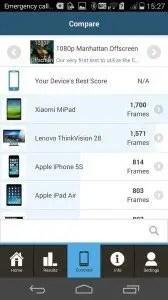 Huawei P7 UI & benchmarks (6)