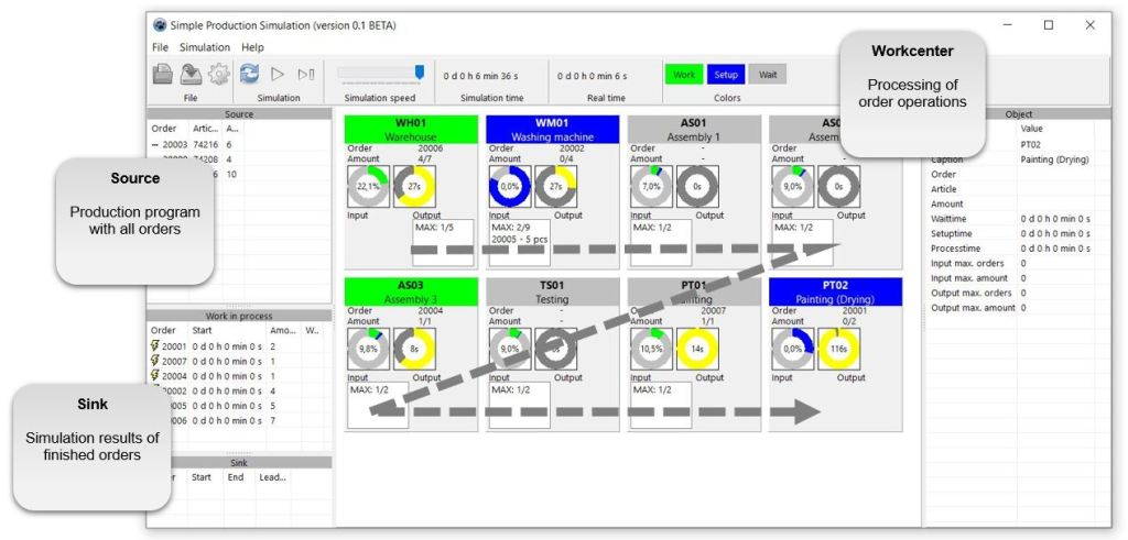 MainForm of the BETA version of SimProdSim