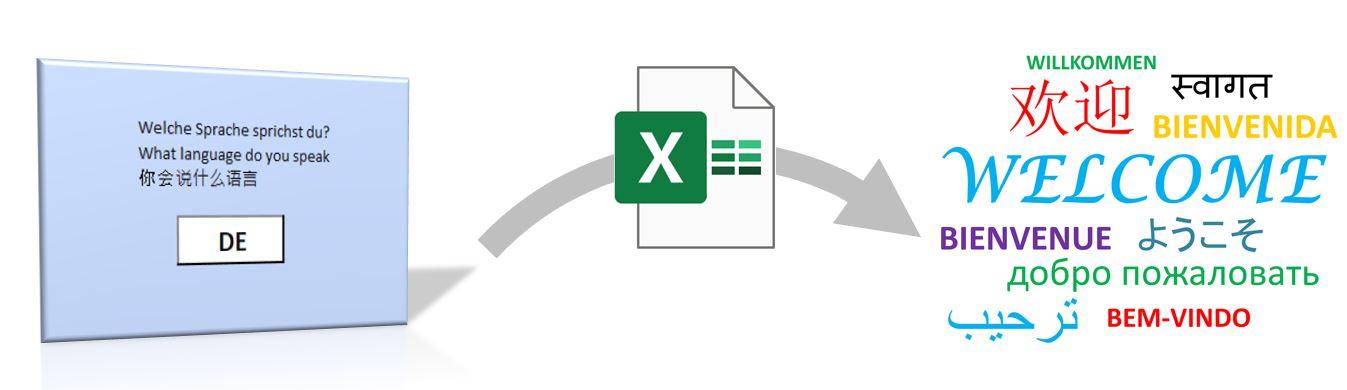 Mehrsprachige Excel Tabellen und VBA Formulare entwickeln