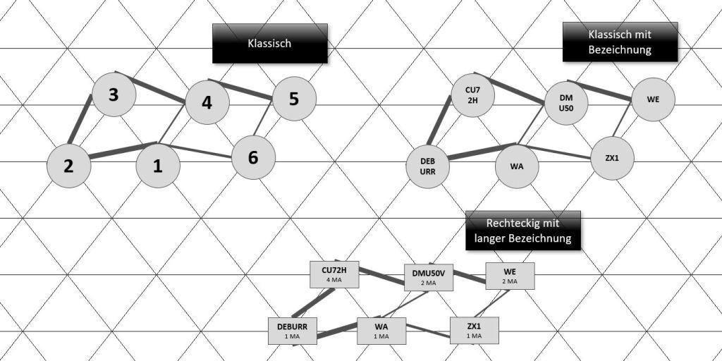 Arbeitsplatz-Shapes im Excel Schmigalla Tool