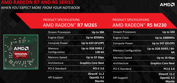 AMD Mobile APU Features (1)