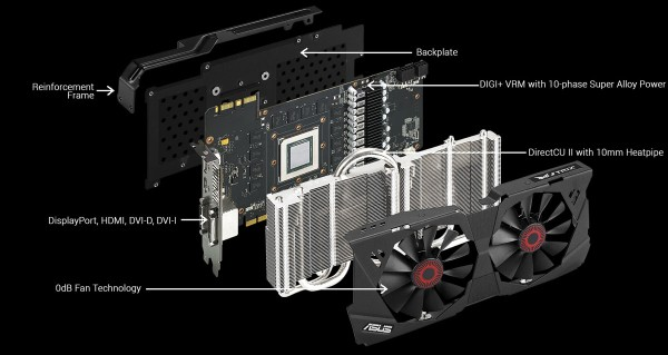 ASUS-STRIX-Features-(1)