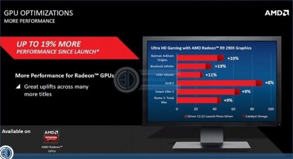 AMD Catalyst OMEGA News (6)