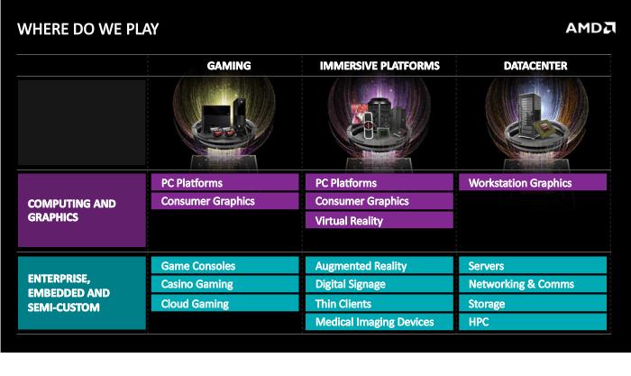 AMD Intel Nvidia 2016 Zen (1)