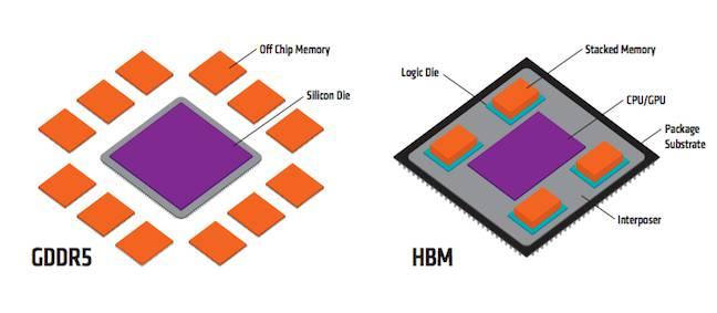 AMD Radeon R9 390X Physical 1
