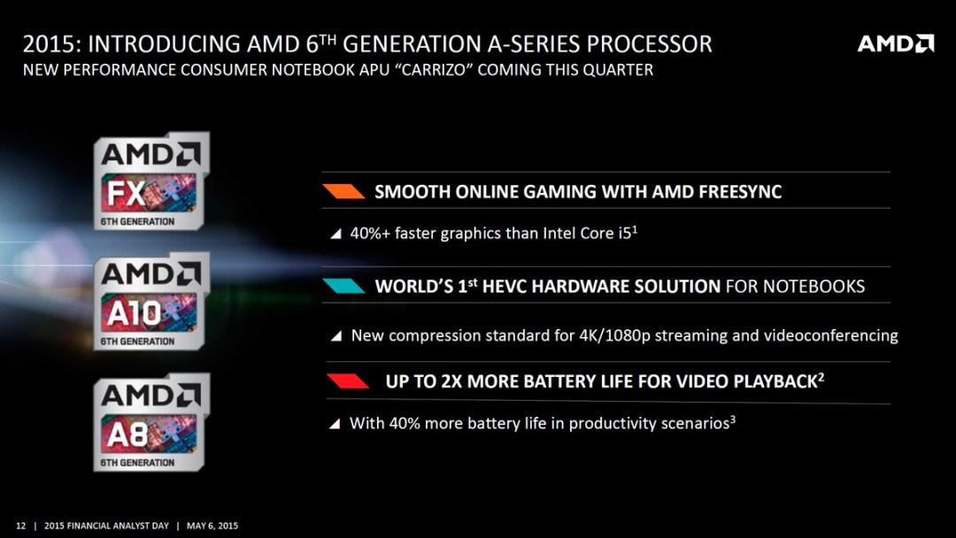 AMD Carrizo Computex PR (4)