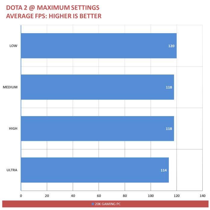 20K Gaming PC Benchmarks (5)
