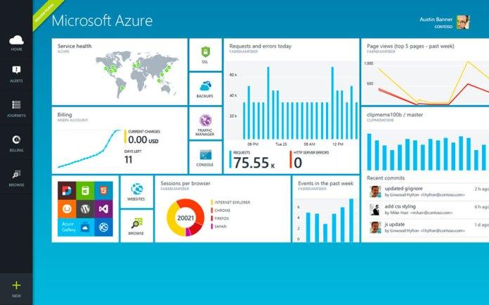 Nvidia Microsoft Azure PR (2)