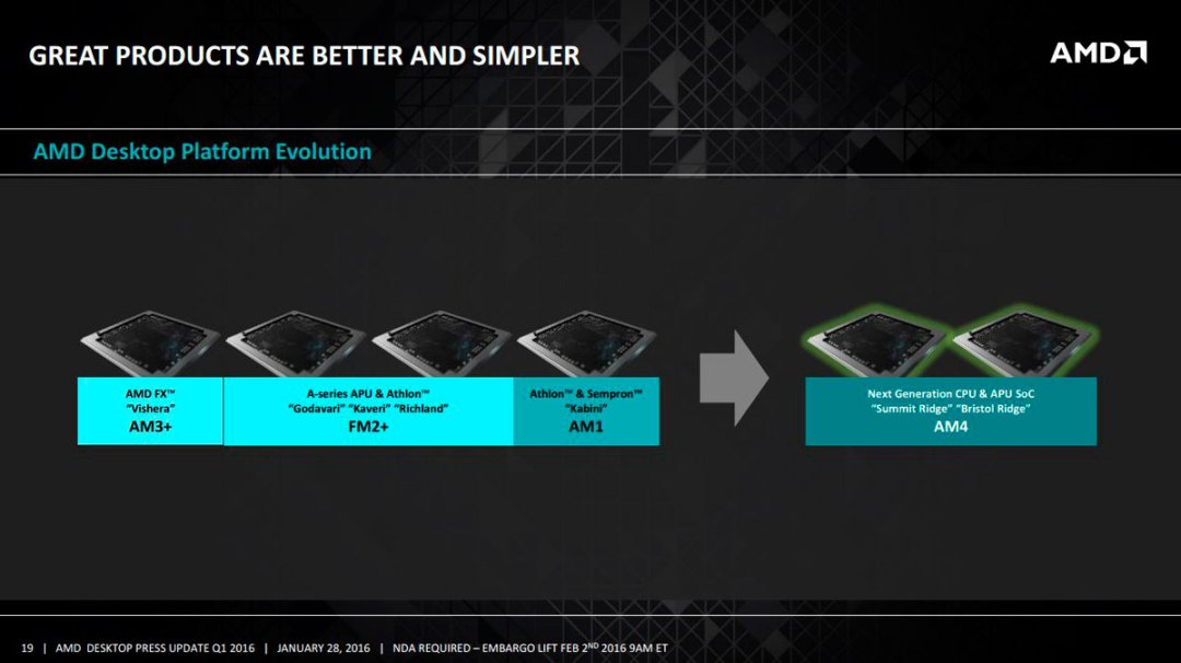 AMD 2016 Roadmap PR (6)