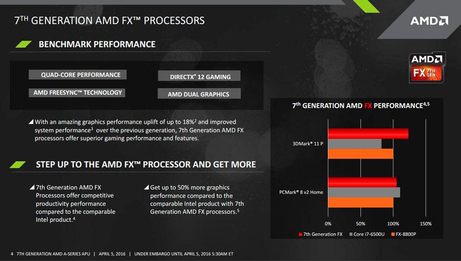 AMD FX Bristol Ridge PR (3)