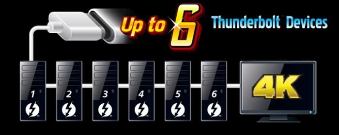 Thunderbolt 3 Certification BRIX PR (2)