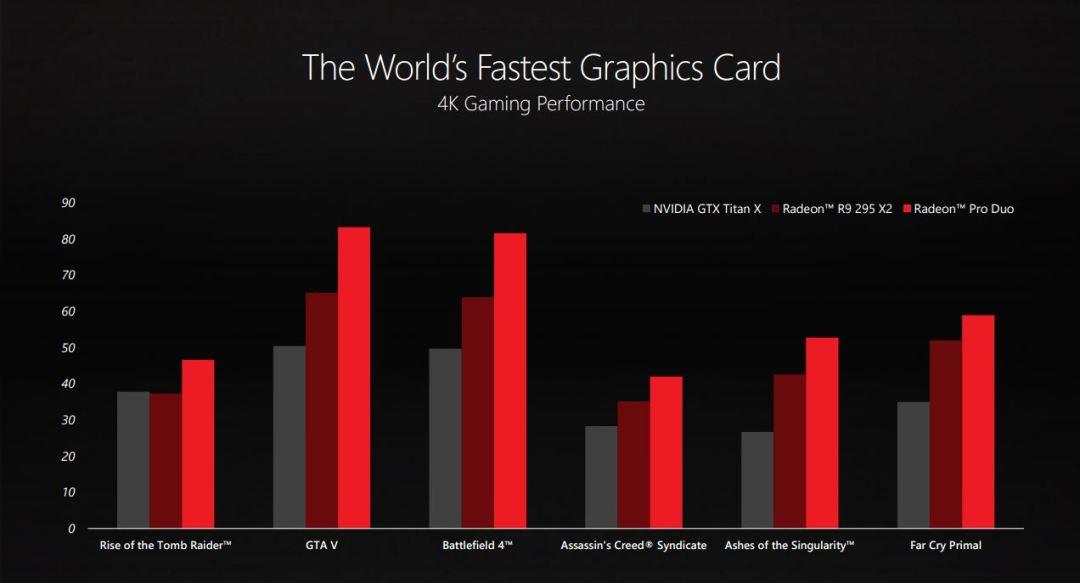 AMD Radeon PRO DUO LiquidVR PR (2)