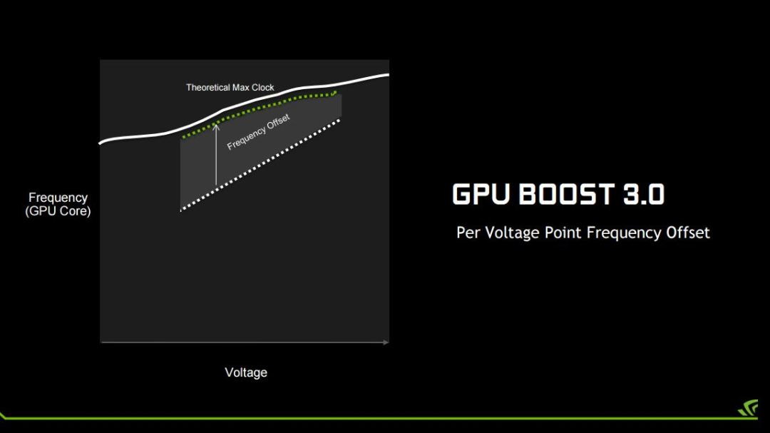 Nvidia GeForce GTX 1080 Key Features (13)