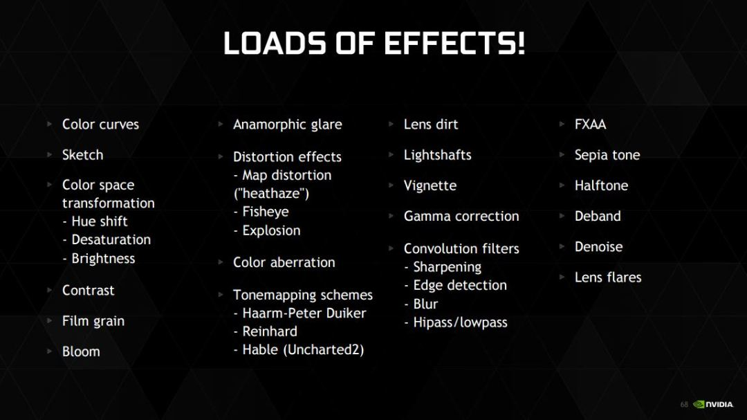Nvidia GeForce GTX 1080 Key Features (16)