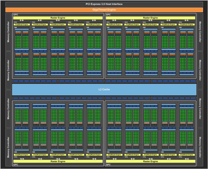 Nvidia-GeForce-GTX-1080-Key-Features