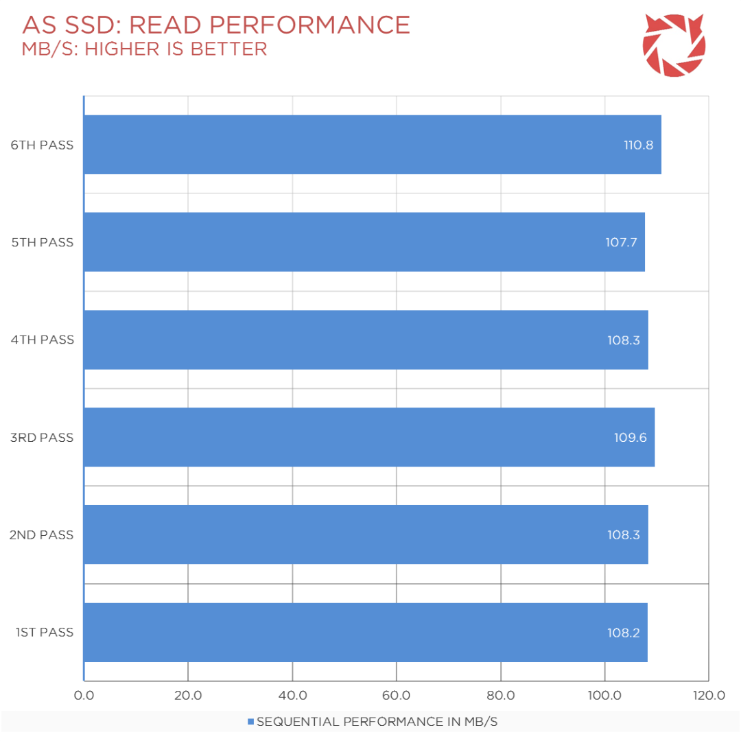 Seagate SSHD Review Benchmark (3)