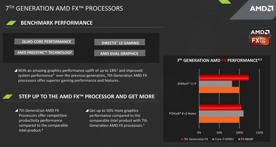 AMD Bristol Ridge APU News (2)