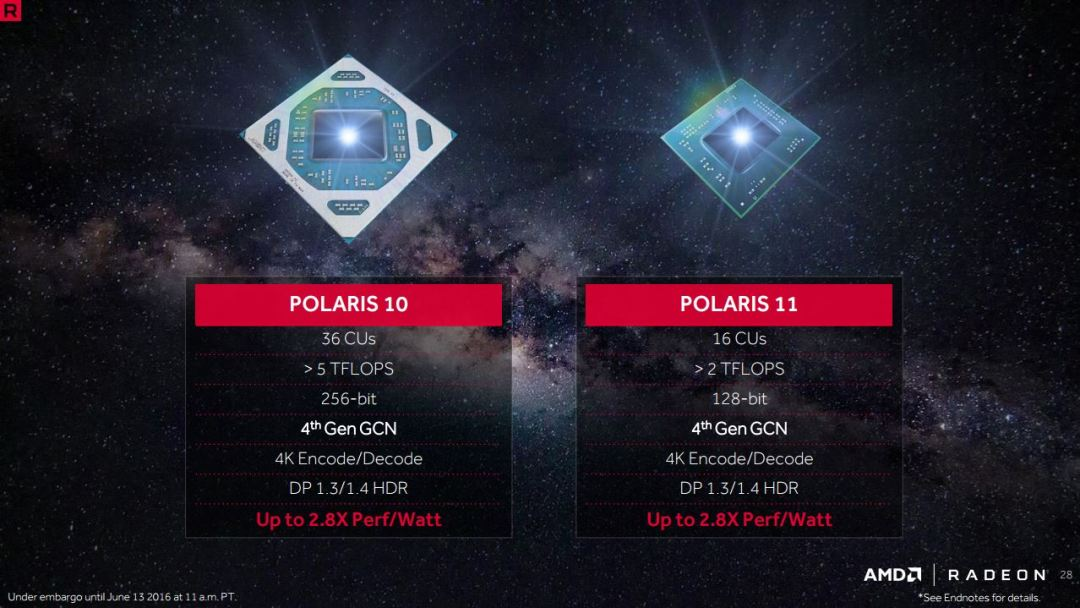 AMD Polaris Benchmarks News (4)