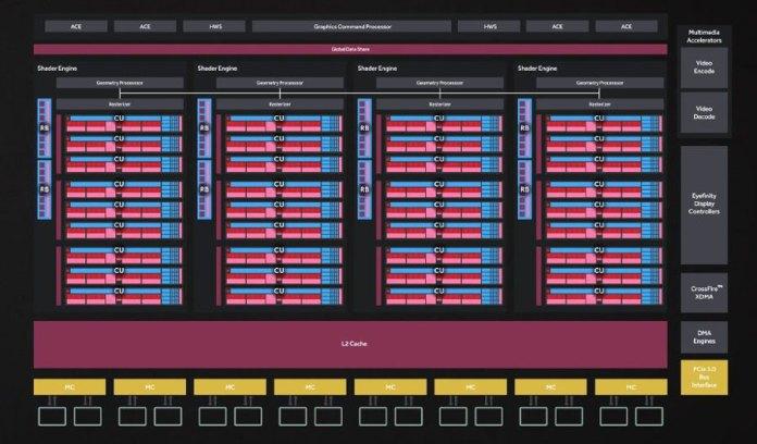 AMD Radeon RX 480 Slides Review (5)