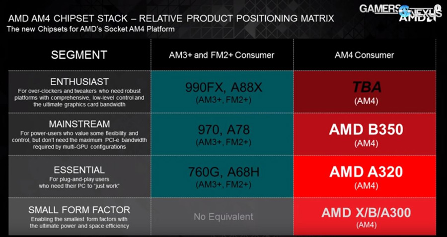 AMD AM4 APU PR (4)