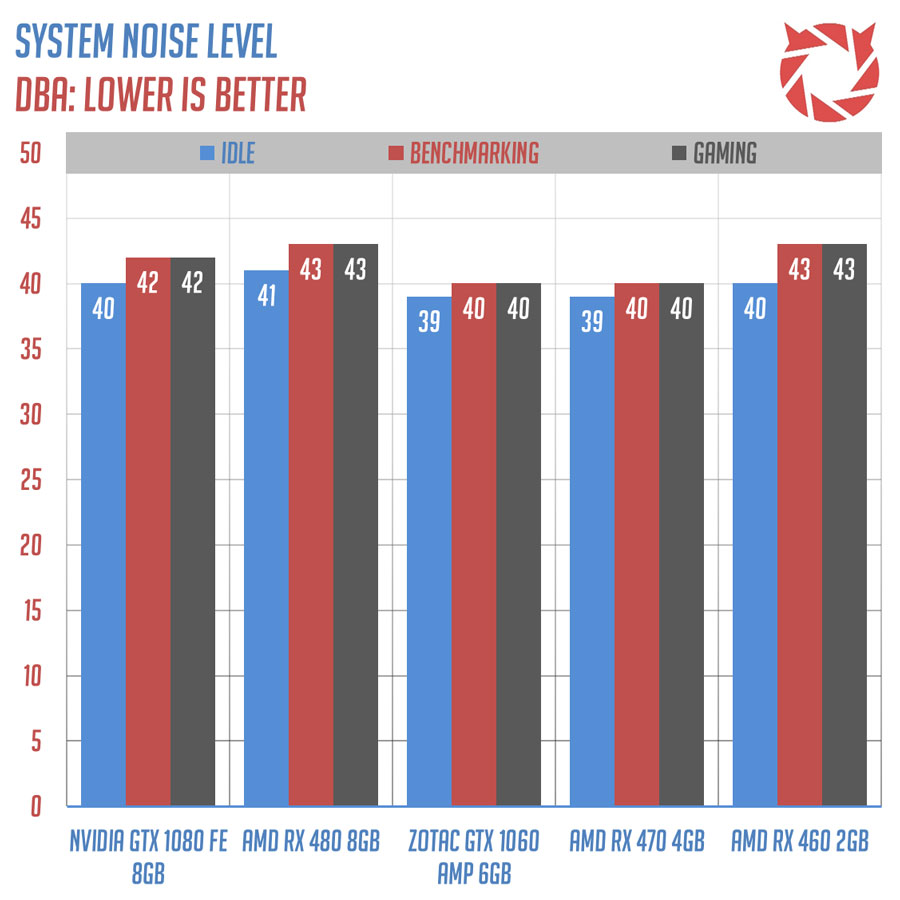 MSI Radeon RX 470 Gaming X 4GB Review   TechPorn