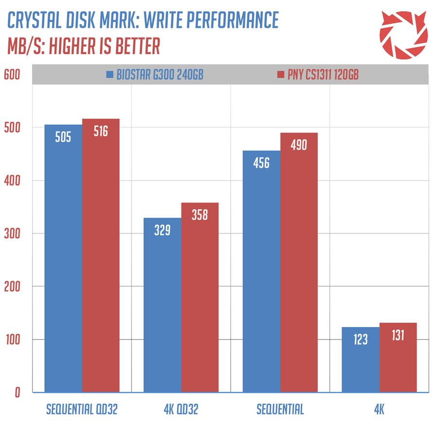 pny-cs1311-benchmarks-2
