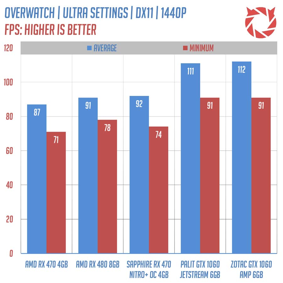 sapphire-rx-470-benchmarks-8