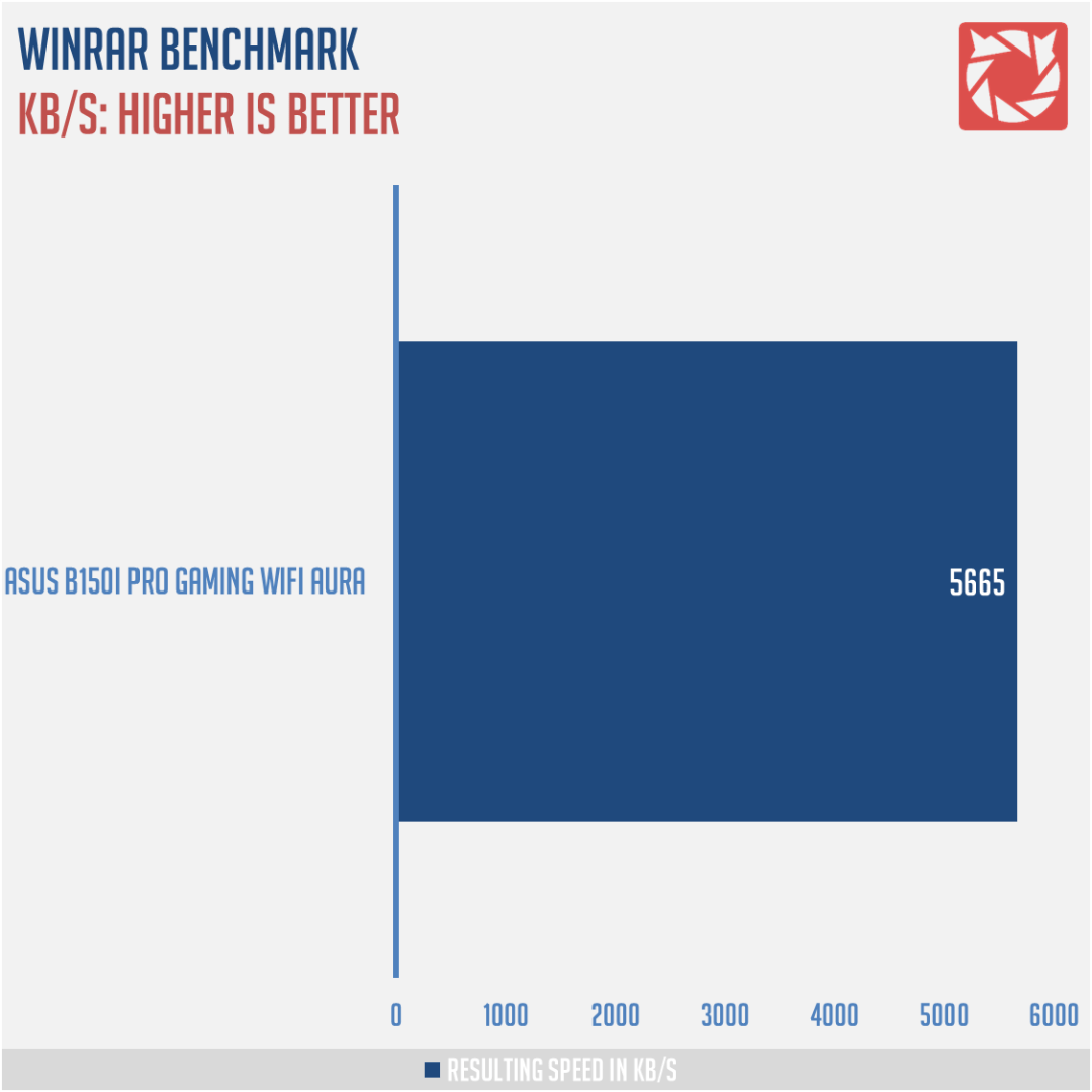 asus-b150i-benchmarks-5