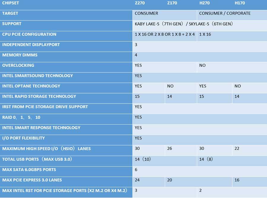 Review   GIGABYTE AORUS GA-Z270X-Gaming 9 Motherboard   TechPorn