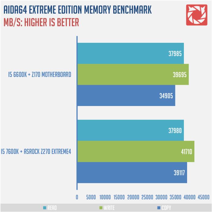i5-7600k-z270-extreme-benchmarks-4