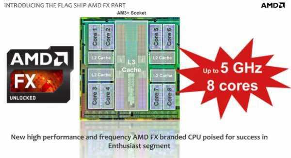 AMD FX 9000 (1)