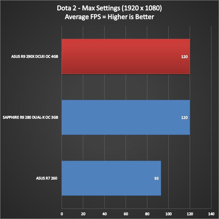 ASUS R9 290X DirectCU II Performance (12)