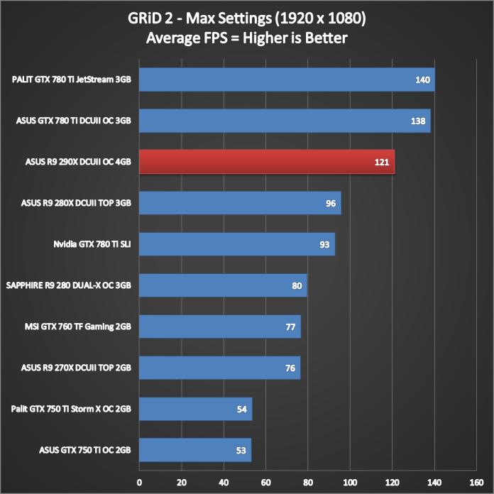 ASUS R9 290X DirectCU II Performance (8)