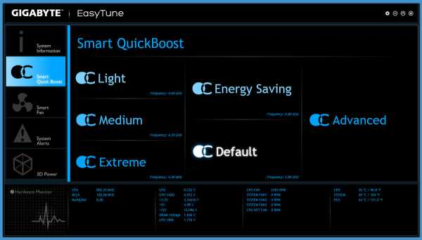 GIGABYTE EASY TUNE (2)