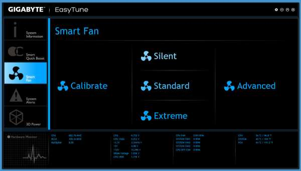 GIGABYTE EASY TUNE (4)