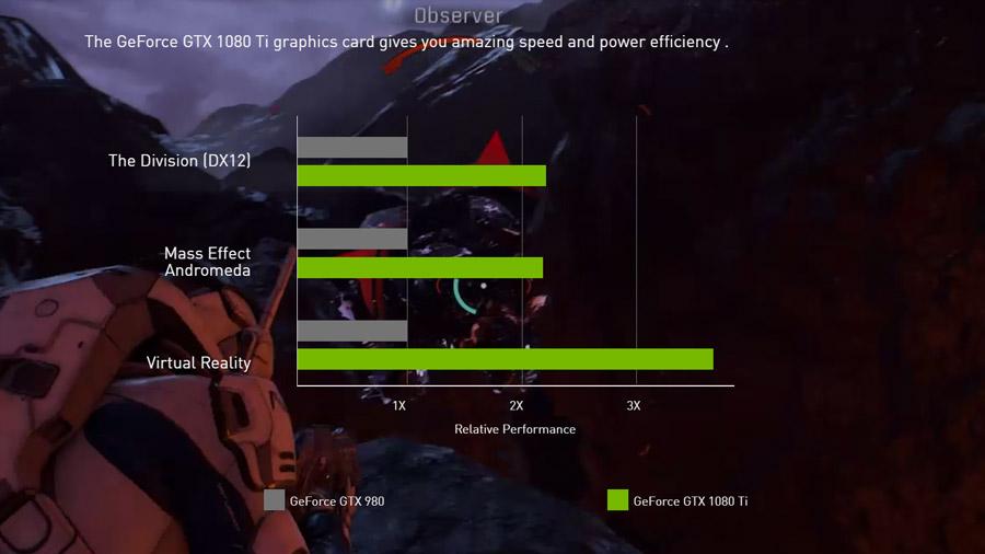 Nvidia GeForce GTX 1080 Ti 11GB Announced at $699 | TechPorn