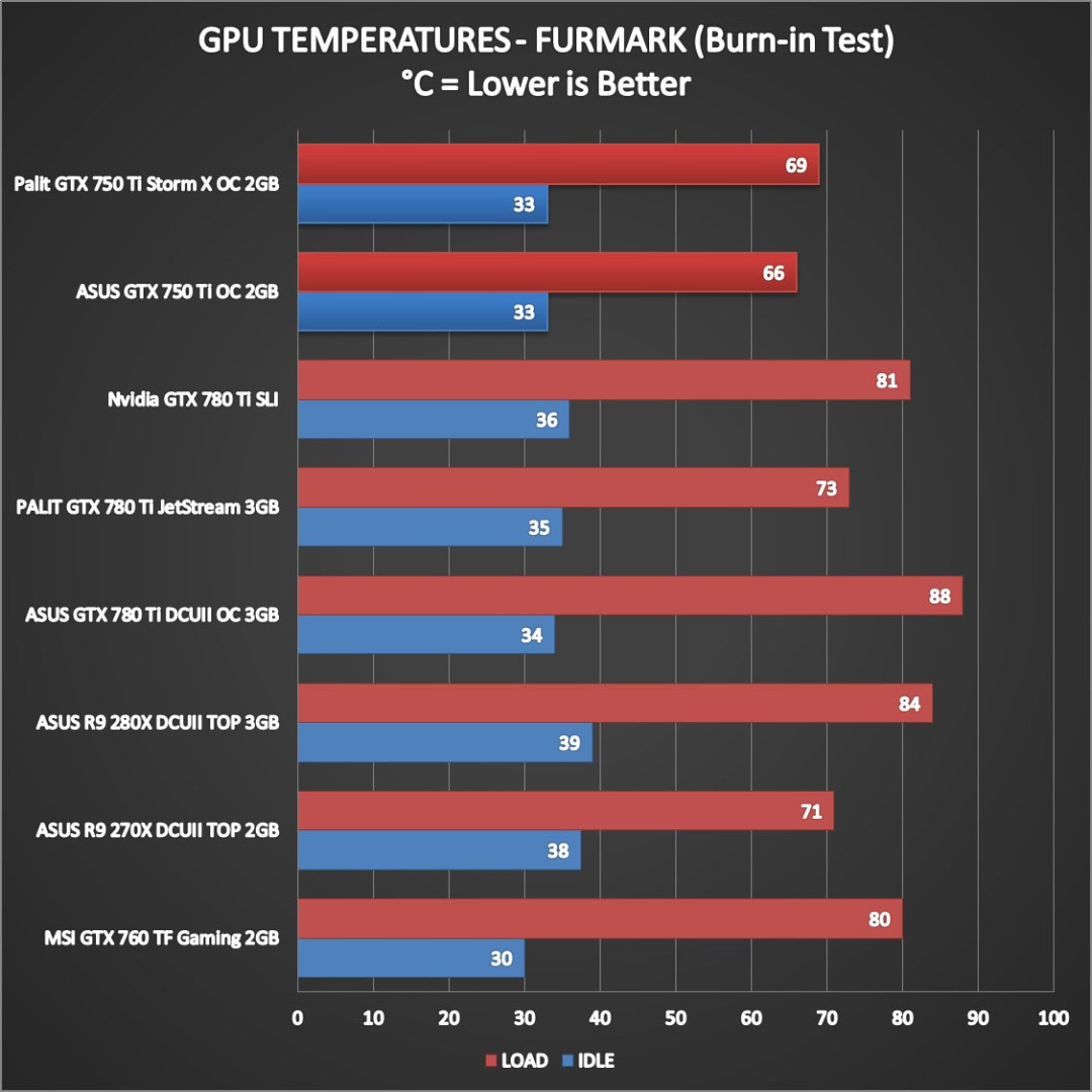 Nvidia Geforce GTX 750 Ti Performance (12)