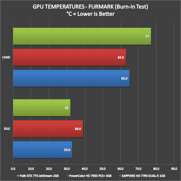 Palit GTX 770 JetStream Benchmarks (10)