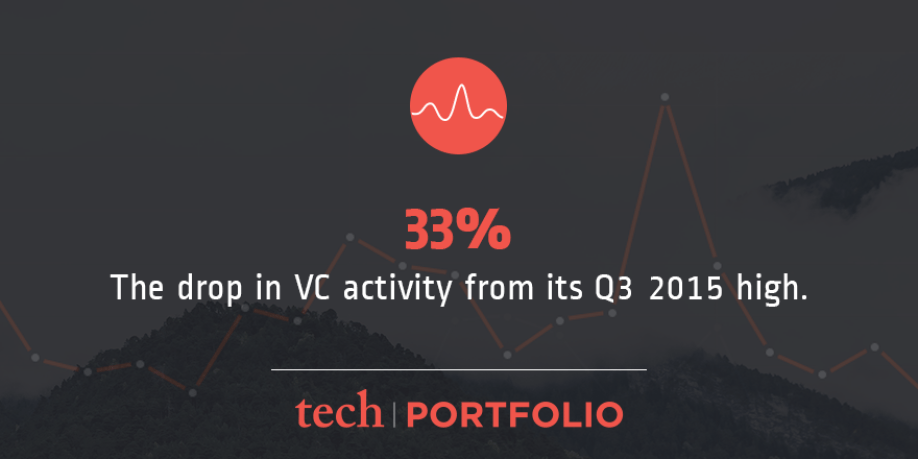 techPortfolio_Fact_May_2_1