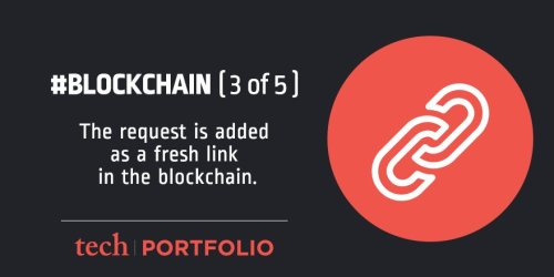 The request is added as a fresh link in the blockchain.