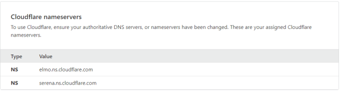 cambie los servidores de nombres actuales de su sitio web con los servidores de nombres de Cloudflare