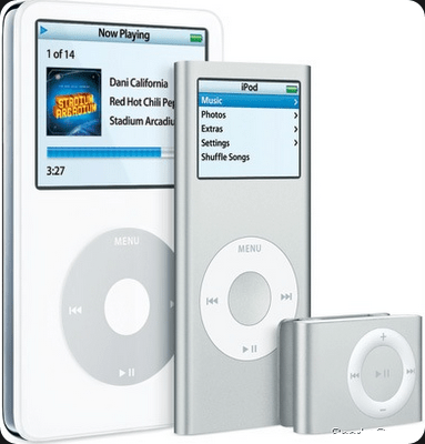 CopyPod-iPod Backup and iPod recovery Software