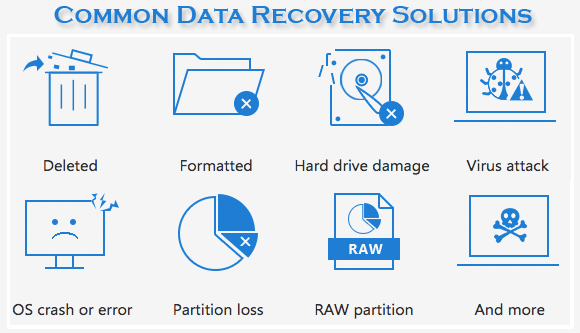Common Data Recovery Solutions