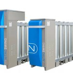 What do you need to invest in a nitrogen generator