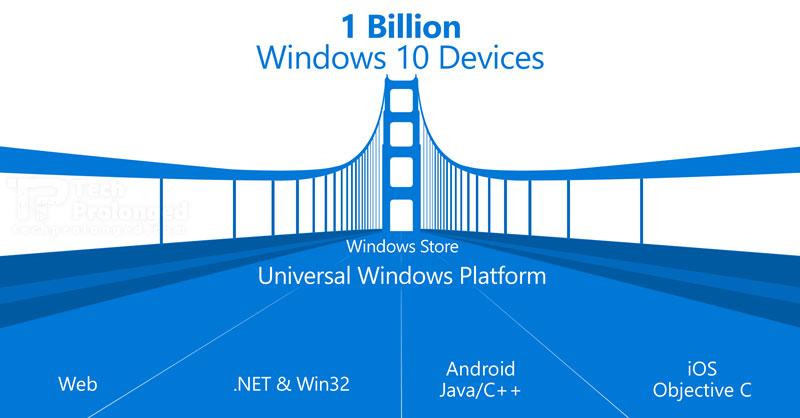 universal-windows-platform