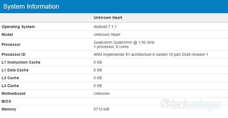 Geekbench Nokia 9 6GB