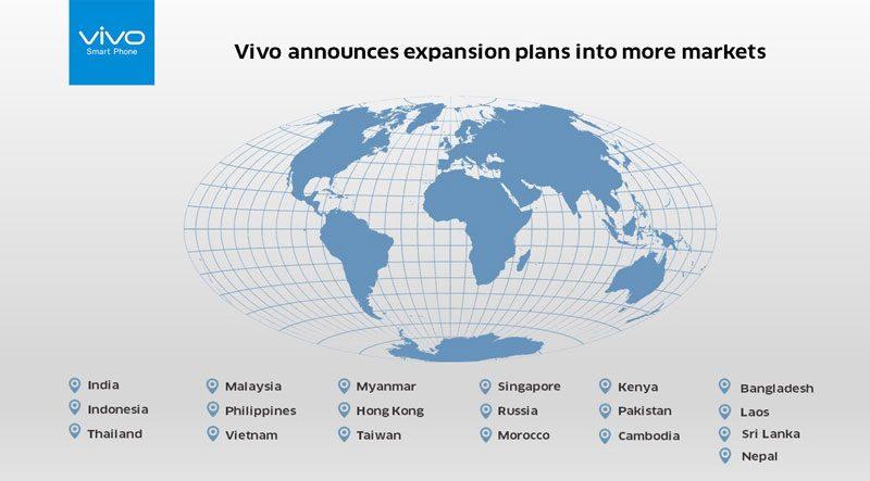 VIVO Global Markets