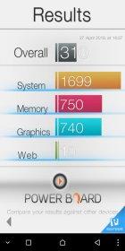 Infinix Hot S3 Basemark OS II