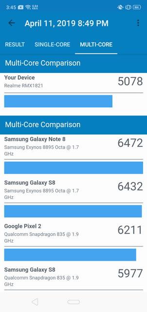 Realme 3 Geekbench Benchmark Score