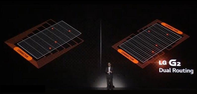 LG-dual-routing